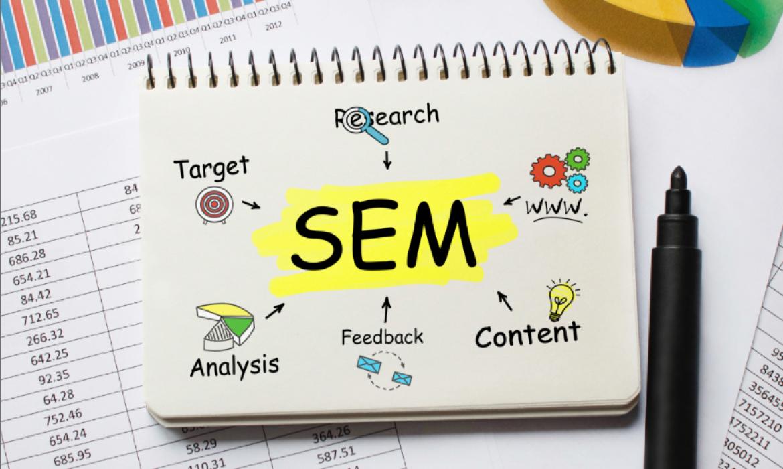 choosing keywords for Search Engine Marketing